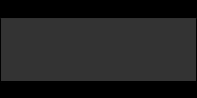 Webdesign Wittler Willich